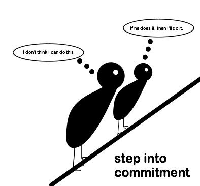 Passive commitment phobia