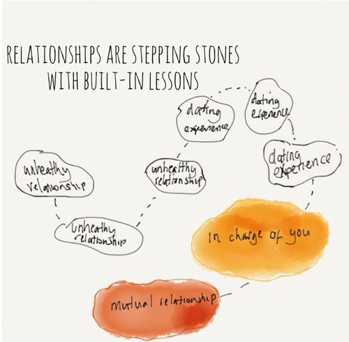 relationships are stepping stones with built-in lessons